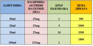 hormon 25mg cena