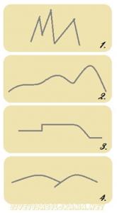 linije terena