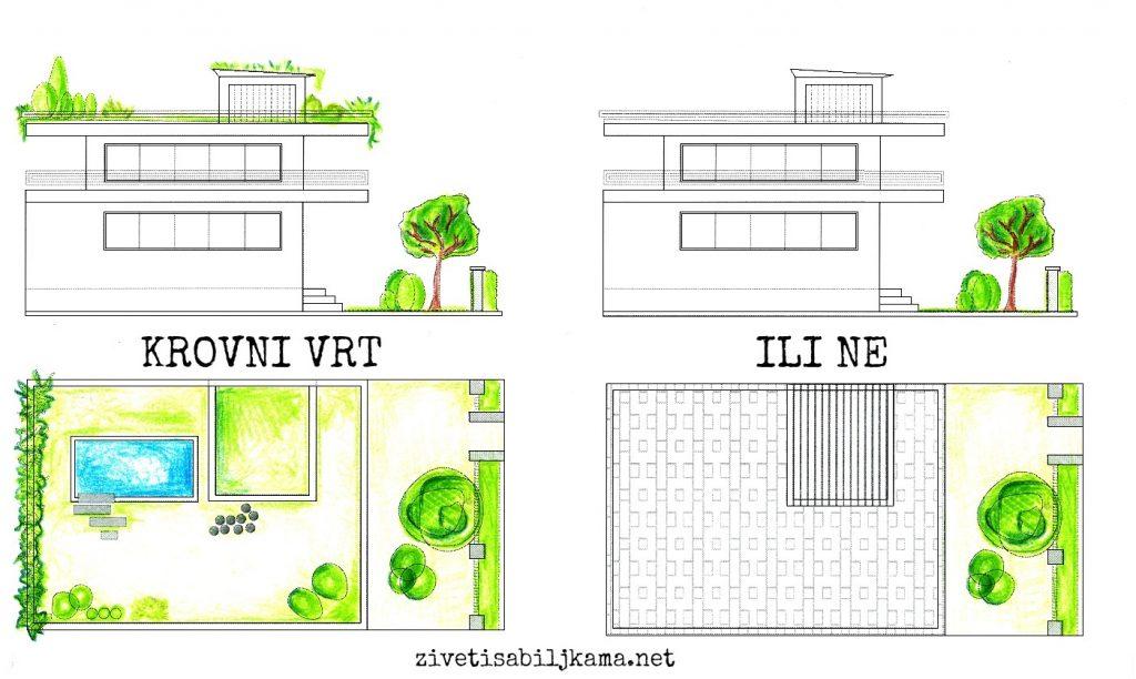 zelena gradnja srbija krovni vrt